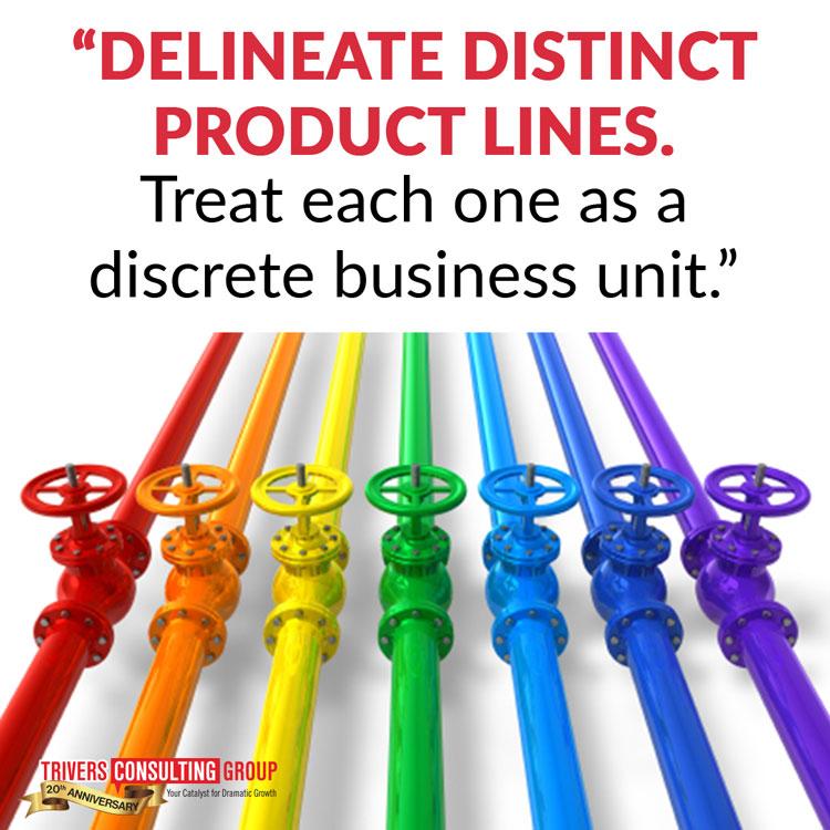 Delineate distinct